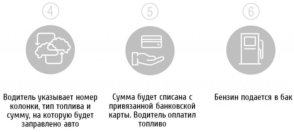 DRIVE&PAY1