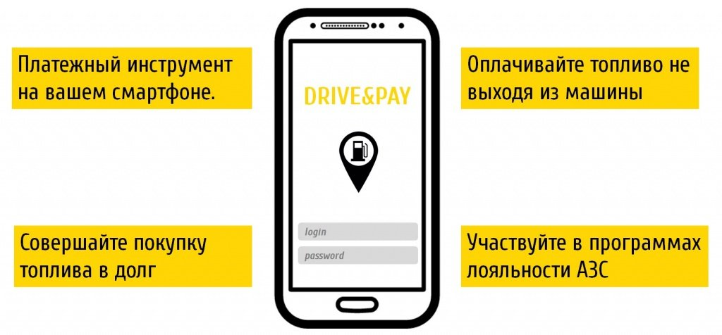 DRIVE&PAY