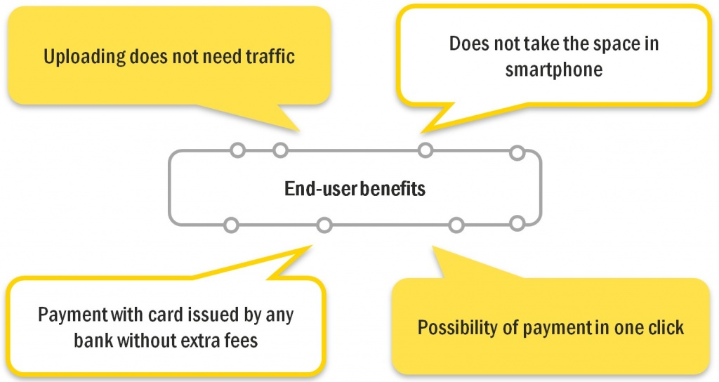 End-user benefits